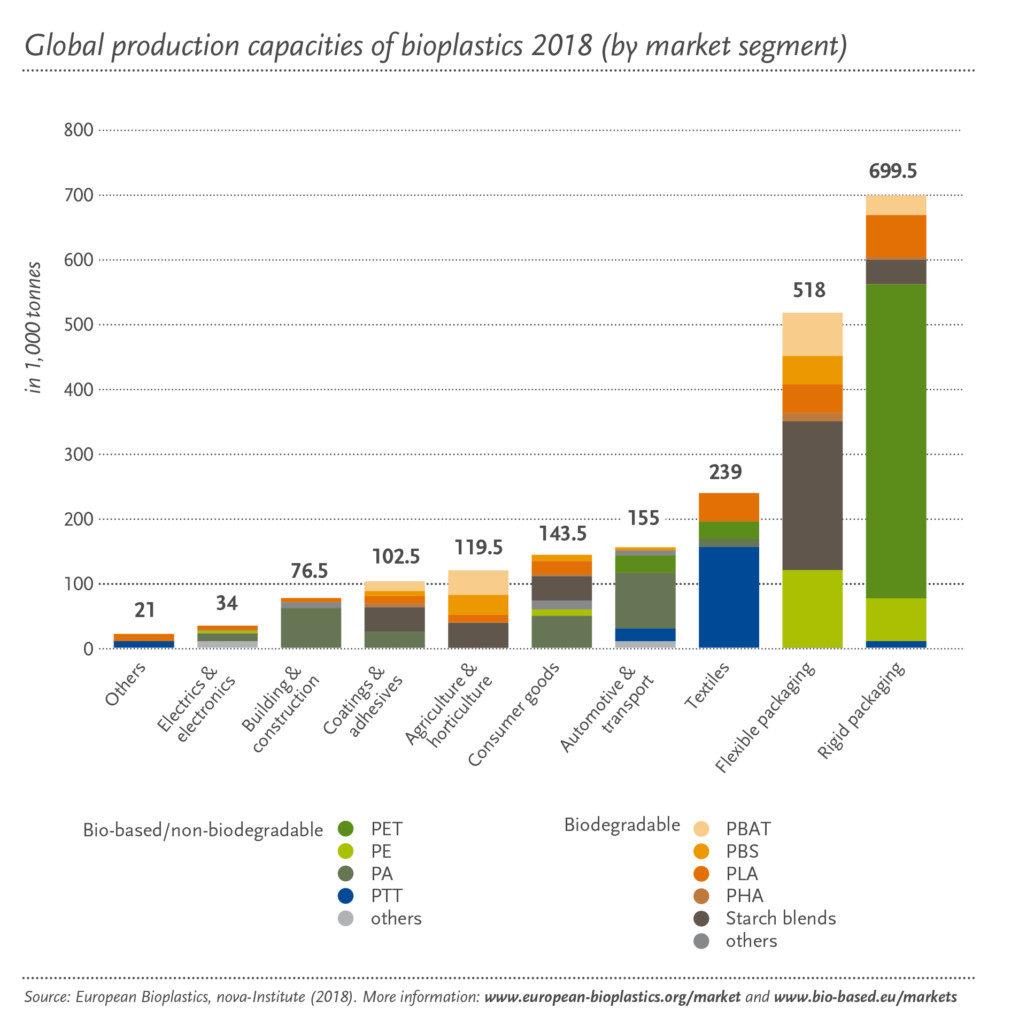 Global-Prod-Market-Segment_Total_2018_ende-01-1011x1024