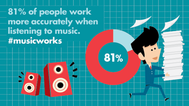 musicworks-infographic-largepng