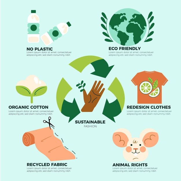 drawn-sustainable-fashion-infographic_23-2148815971